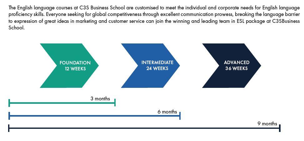 top 10 business school in europe